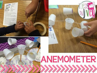 Weather Science Experiment - homemade anemometer experiment for kids.