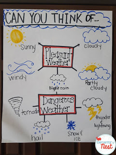 Weather Anchor Chart-Science and reading hands-on activities for students to learn about the different weather patterns.