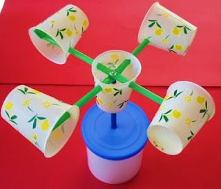 Weather Science Experiment- homemade anemometer experiment for kids.