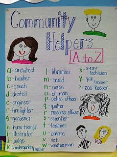 Community Helpers anchor chart.