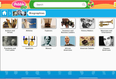 PebbleGo biography resources for elementary teachers.