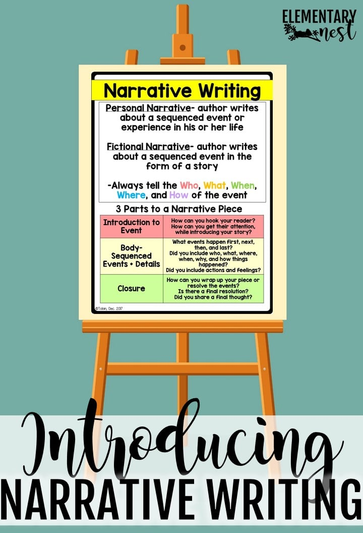 Narrative writing anchor chart, tips for teaching narrative writing.