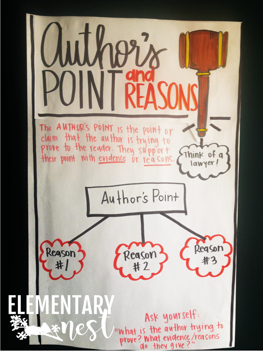 Author's Point and Reason anchor chart.