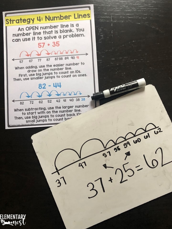 Open number lines- 2-digit addition strategies and 2-digit subtraction strategies.