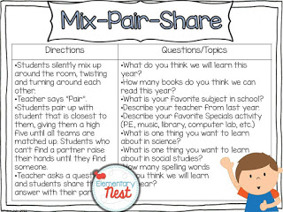 Kagan cooperative learning idea for the classroom.