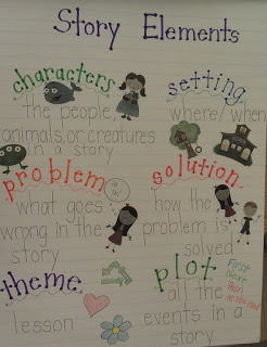 Story Elements anchor chart.