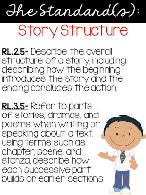 Story Structure (beginning, middle, and end) - Activities and ideas to use when teaching ELA RL2.5 and RL3.5