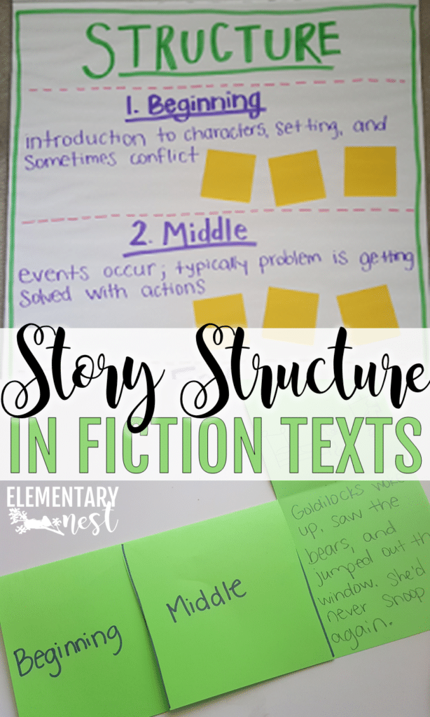 Story Structure (beginning, middle, and end)- Activities and ideas to use when teaching ELA RL2.5 and RL3.5