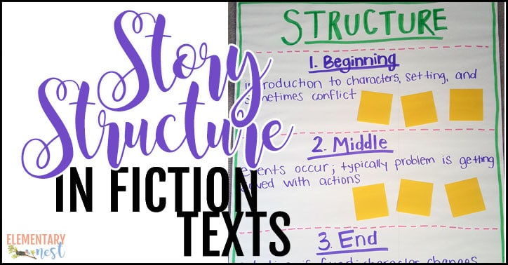 Teaching story structure in fiction texts.