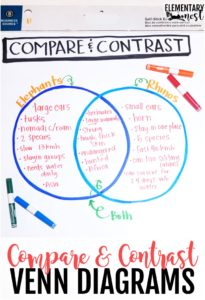 Compare and contrast with venn diagrams anchor chart.
