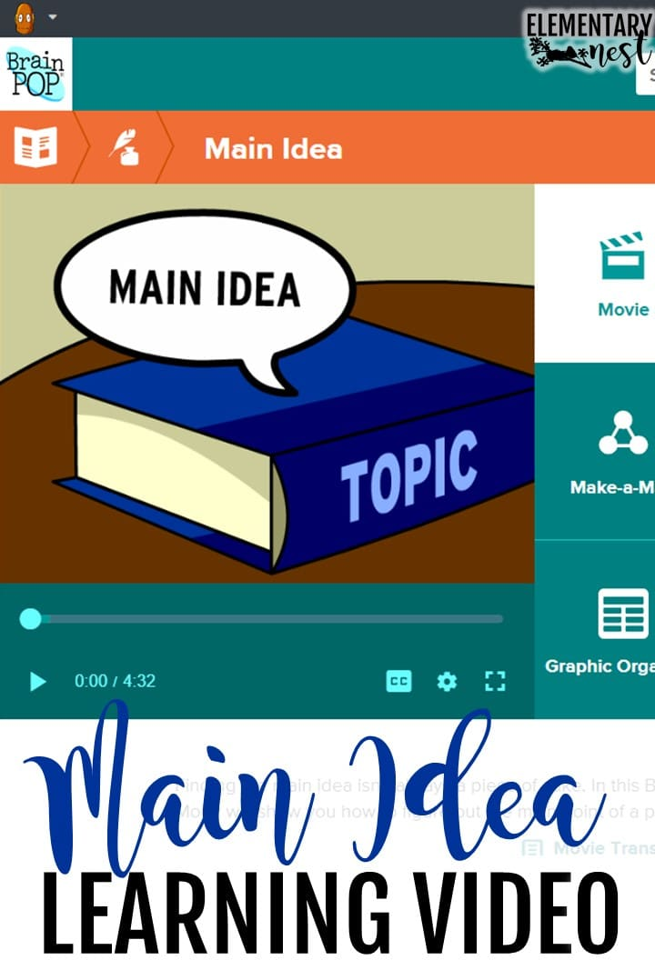 Main idea BrainPop video