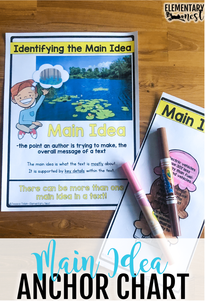 Anchor chart and activity for identifying main idea in upper grades