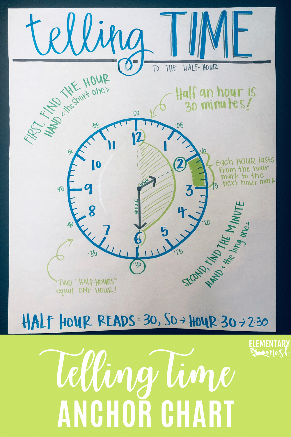 Telling time to the hour and half hour anchor chart