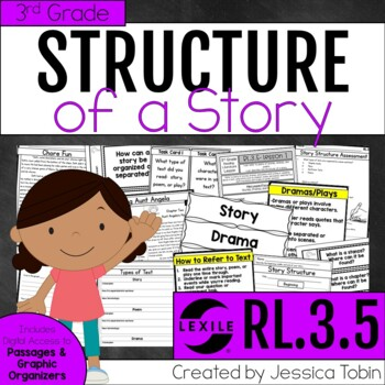 RL.3.5 Story Structure in Text, Poems, and Plays