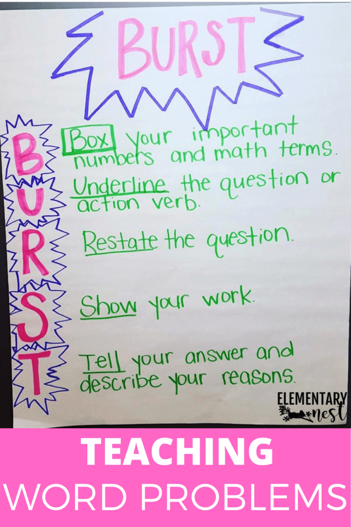 Anchor chart about teaching word problems with the BURST strategy