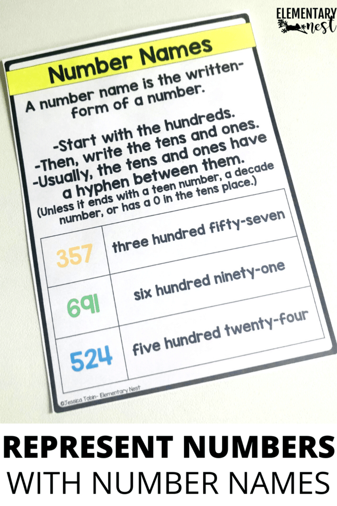 Number names anchor chart