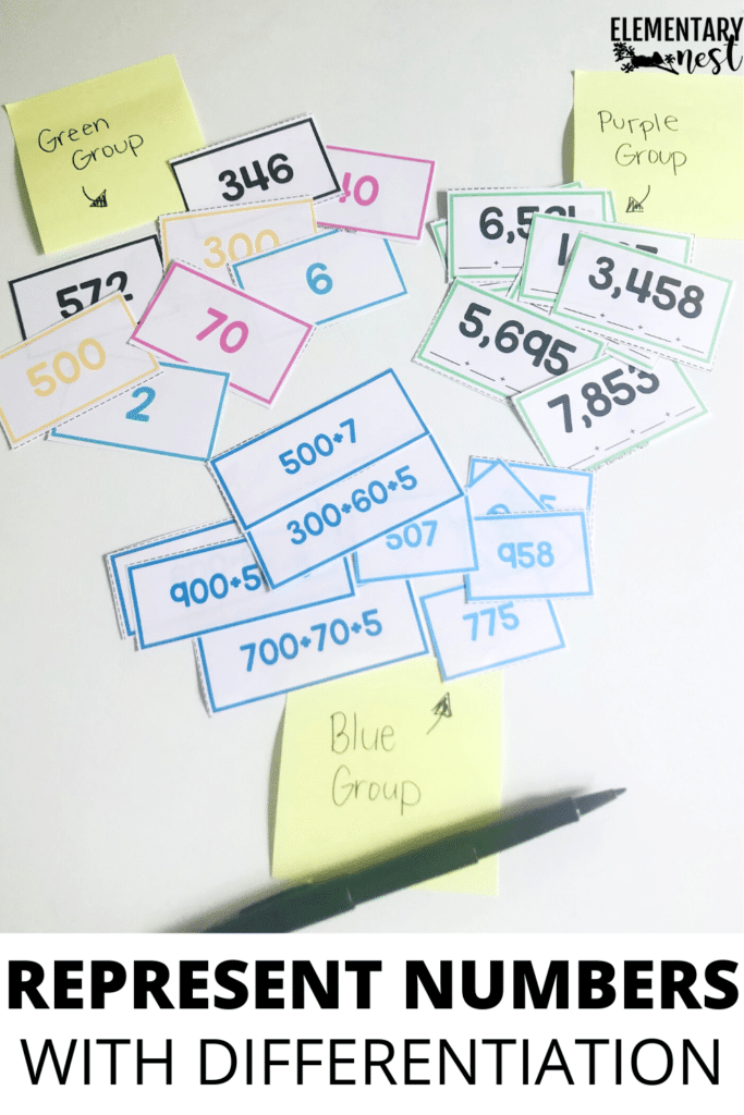 Differentiated activity for representing numbers