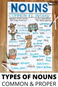 common vs. proper nouns anchor chart