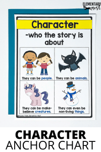 Kindergarten Anchor Chart for teaching Character.