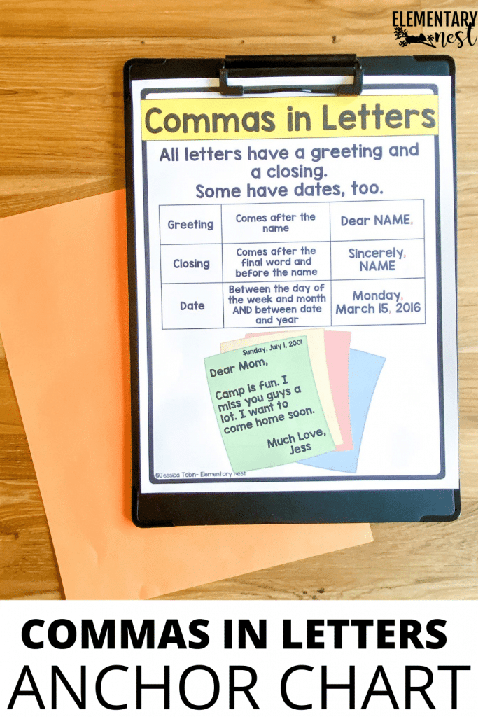 Printable or digital anchor chart for commas in letters.