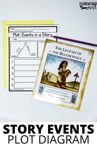 Story Events, plot graphic organizer and mentor text