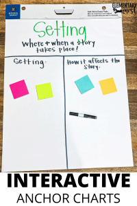 Story Elements Setting Anchor Chart