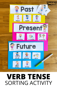 Past Present Future Verb Tenses Activity