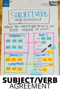 Subject verb Agreement anchor chart for your verb tense unit