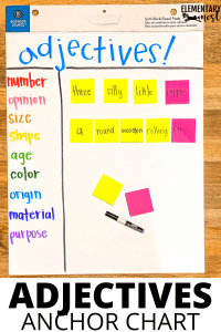 Adjectives interactive anchor chart