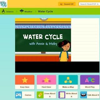 Water Cycle by BrainPop Jr.