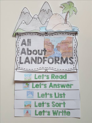 All about land forms flip book