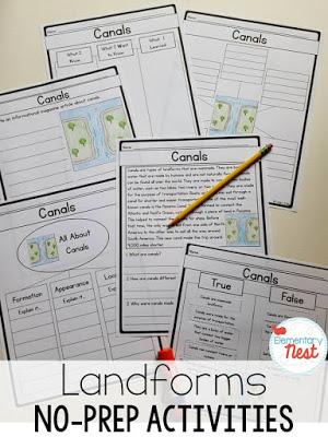 Landform no-prep activities