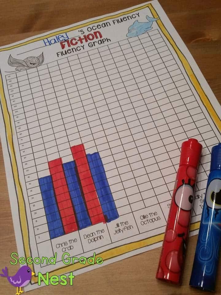 Fiction fluency graph