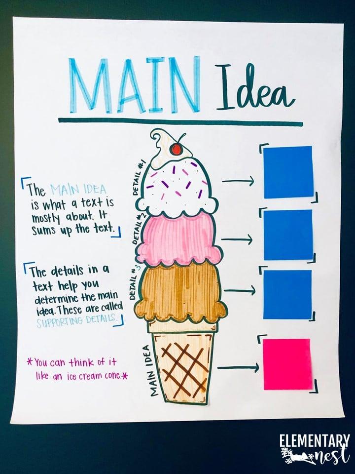 Ice Cream Main idea and key details anchor chart