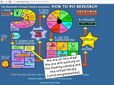 Working in the virtual library