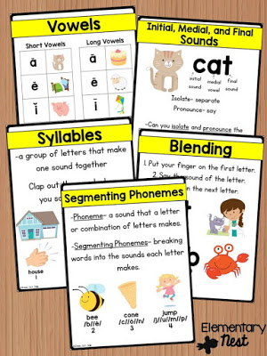 Phonological awareness anchor chart