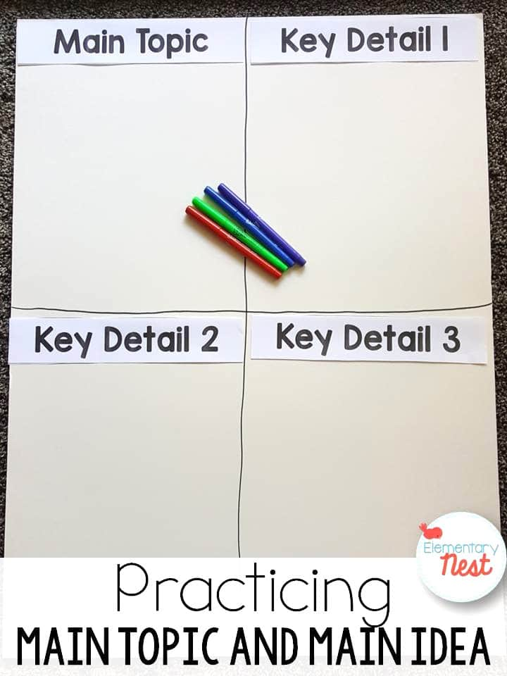 main topic anchor chart with key details
