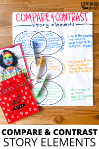 Anchor chart with three venn diagrams to compare and contrast story elements