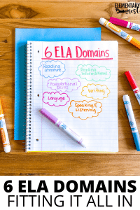 6 ELA Domains written on a notebook. Fitting the domains into your ELA Block. Reading Literature, Reading Informational, Writing, Language, Speaking & Listening, Reading Foundational Skills