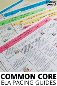 Make your long-range planning simple with monthly and weekly planning sheets. Add pacing guides to your materials in order to plan your standards-based year with ease!